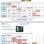 Unpicking Apps for AAC Resource
