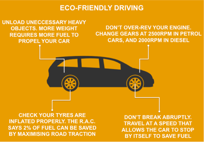 Eco-friendly Driving